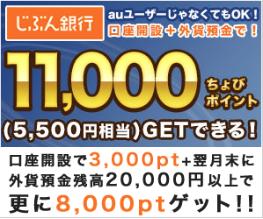 じぶん銀行口座開設で1,500円+外貨預金入金で4,000円・ちょびリッチ経由