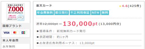 ポイントインカム経由で楽天カード21710281.png