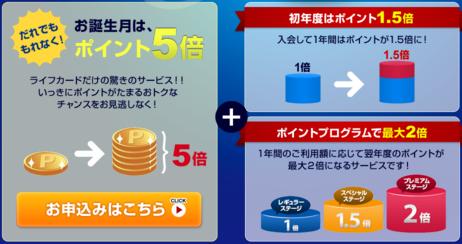 【2回目も対象?!】ライフカード発行だけで7250円・ちょびリッチ経由