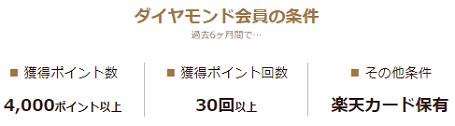 楽天ダイヤモンド会員の条件.png
