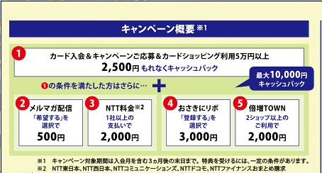 NTTグループカード発行するだけで5,000円・ポイントタウン経由【至急】