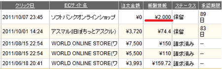 iPhone4SをVC経由で契約したら2000円?!…判定待ちです。