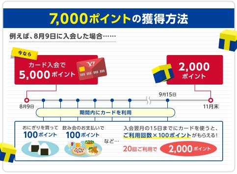 Yahoo! JAPAN�J�[�h(YJ�J�[�h)���|�C���g�T�C�g�o�R�ł����ɐ\�����ޕ�@