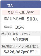 げん玉友達紹介500名様ありがとう