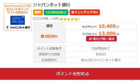 ジャパンネット銀行口座開設はi2iポイント経由がお得