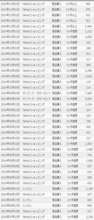 ライフマイル・お友達紹介で101,918P獲得!