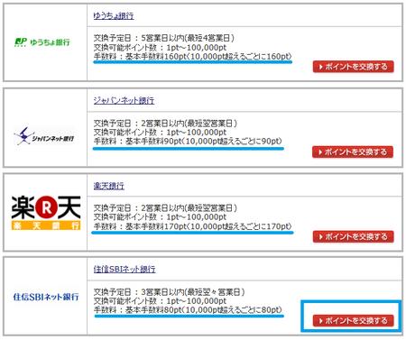 PointExchangeから4万円振込♪げん玉ポイントを最もお得に現金化する方法。