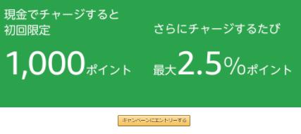 Amazonチャージで初回購入1000ポイントキャンペーン2020.png