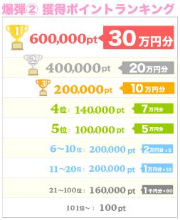 ちょびリッチ新規入会で30万円を狙えるチャンス!スマホから動画サービス登録で即ポイント
