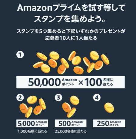 【2021年】Amazonプライムデーのスタンプラリーで最大5万ポイントが当たる