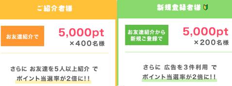 ポイントインカムの入会キャンペーンで5000Pプレゼント1.png