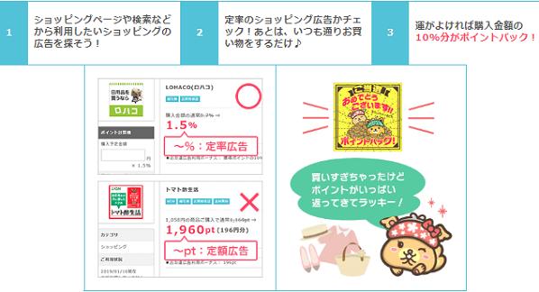 ポイントインカム経由でお買い物キャンペーン3.png
