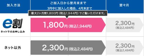 WOWOWにお得に入会する方法(e割)と解約手順を詳細説明・ポイントインカム経由なら4200円(216%還元)貰える