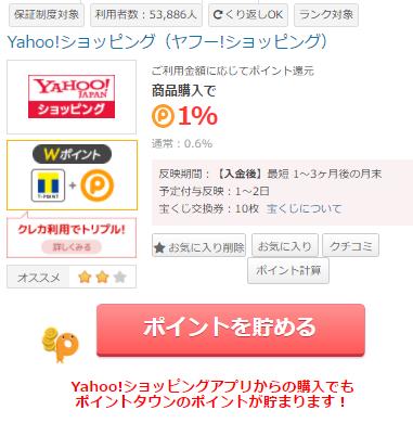 Yahoo!ショッピングアプリと、ポイントサイトの両方で貰う方法・ポイントタウン経由
