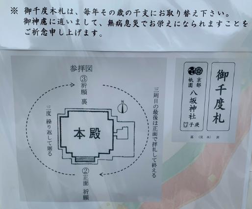 八坂神社の御千度札202006261.png