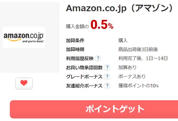 【ECナビ経由】Amazonのお買い物で一部の商品が最大4%ポイント還元