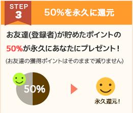 ポイントタウン友達紹介
