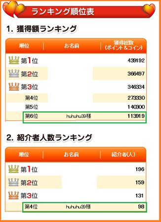 旧ドル箱(ハピタス)お友達紹介ランキングで受賞☆